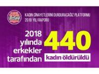 Bîlançoya sala 2018an: 440 jin hatine kuştin